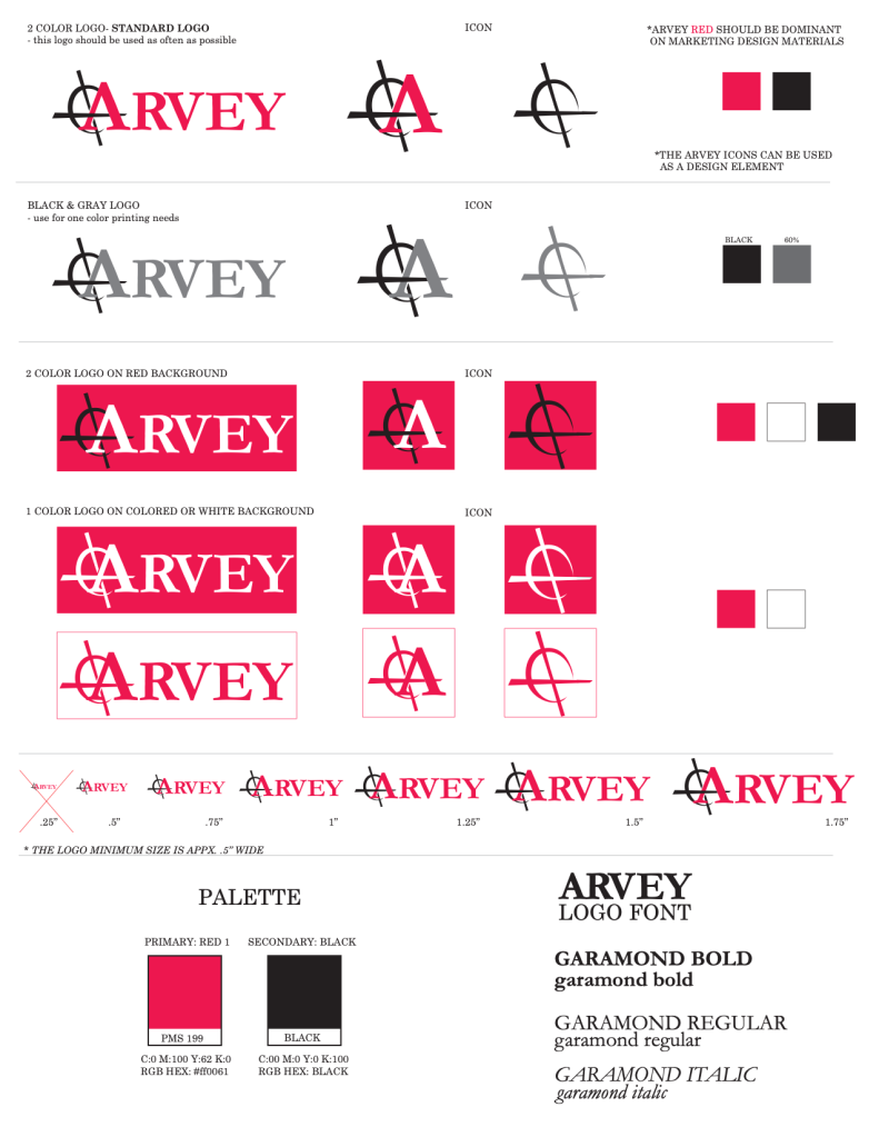 BRANDING ARVEY STORES The right image defines you, it's the identity your customers will relate to and you must consider where and how it's used.  We can help you match your identity to your aspirations.